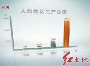 改革开放40年·数字  龙岩:城乡居民收入实现快速增长