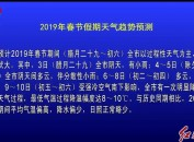 2019年春节假期天气趋势预测