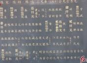 羅陳宗祠:革命精神薪火傳