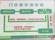 新罗万安:医联体建设 帮扶提升乡村医疗卫生服务