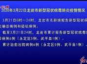 2020年3月22日龙岩市新型冠状病毒肺炎疫情情况