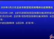 2020年3月23日龙岩市新型冠状病毒肺炎疫情情况