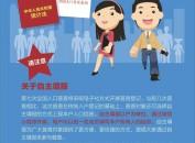 【权威公告】国务院人普办发布人口普查3号公告